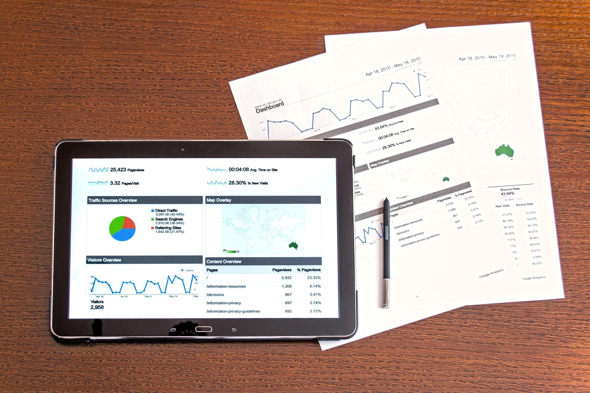 In dem Bild sind Werkzeuge und Dokumente zur Analyse von Kennzahlen abgebildet.