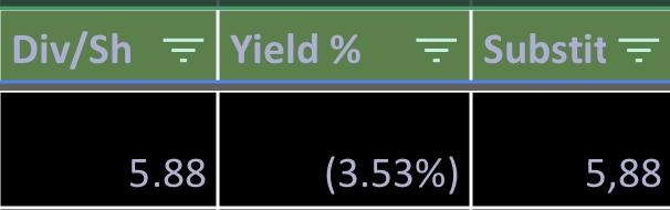 Ausgabe der Dividendenrendite aus Yahoo Finance in Google Tabellen